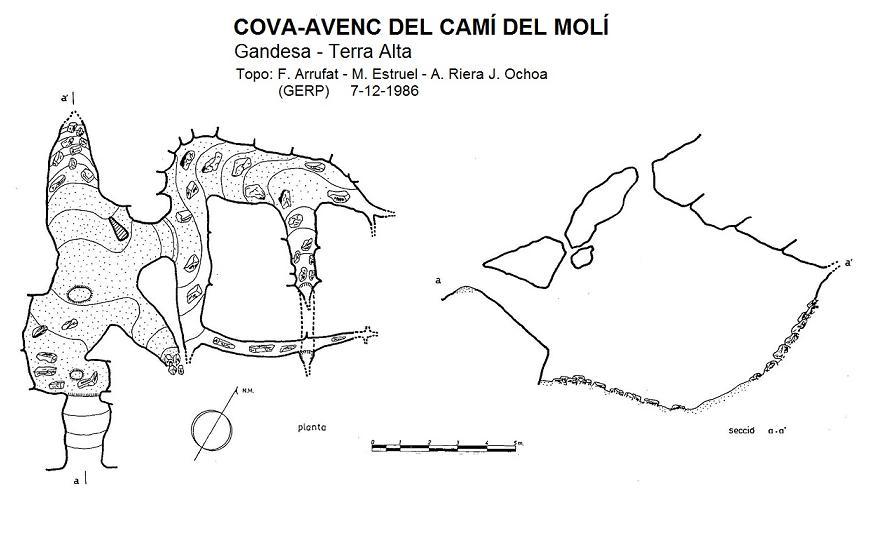 topo Cova-avenc del Camí del Molí