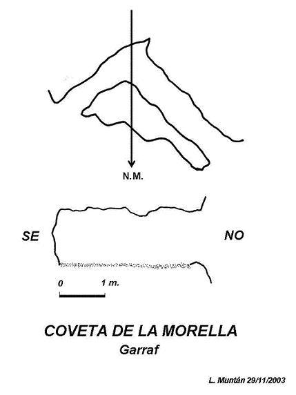topo Coveta de la Morella