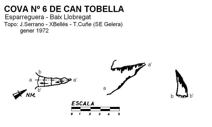 topo Cova Nº6 de Can Tobella