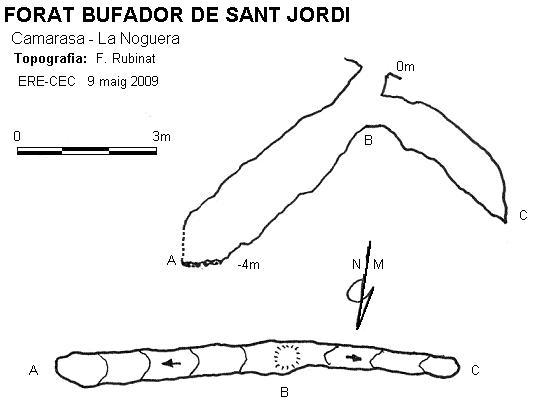 topo Forat Bufador de Sant Jordi
