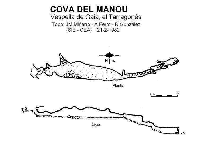 topo Cova del Manou