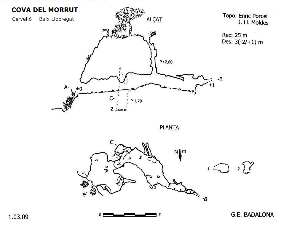 topo Cova del Morrut