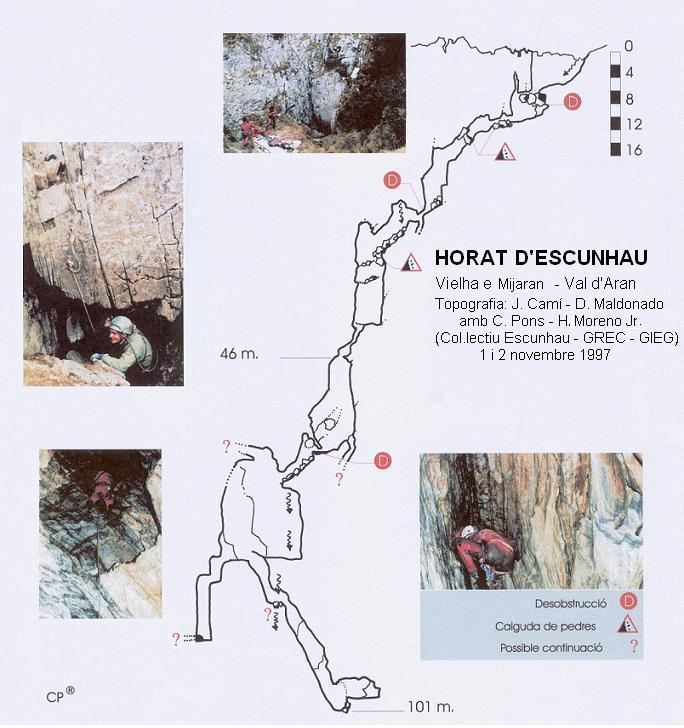 topo Horat d'Escunhau