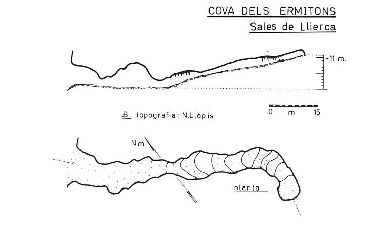 topo Cova dels Ermitons