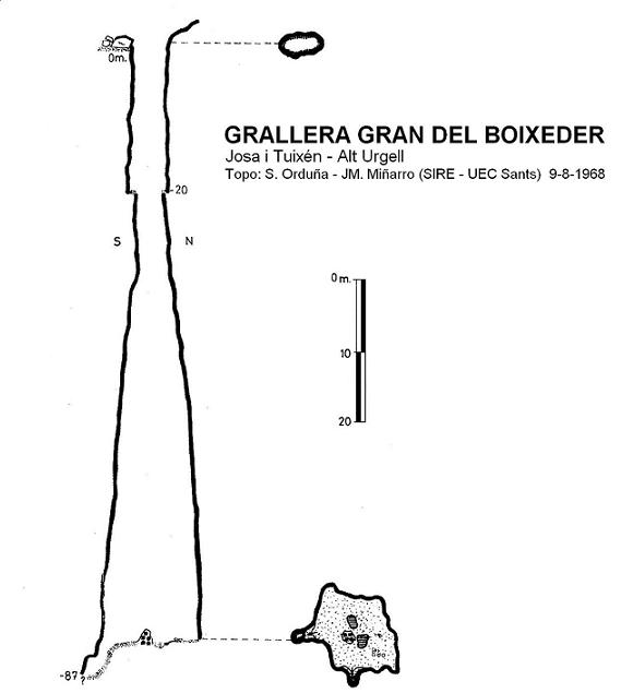 topo Grallera Gran del Boixeder
