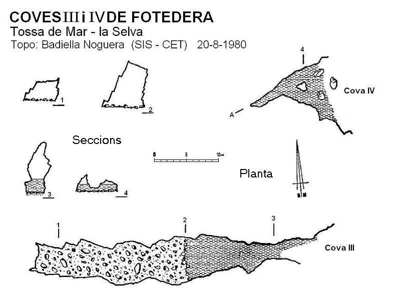 topo Cova Iii de Fotedera