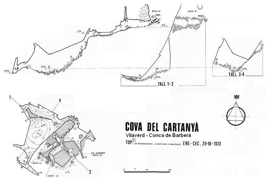 topo Cova del Cartanyà