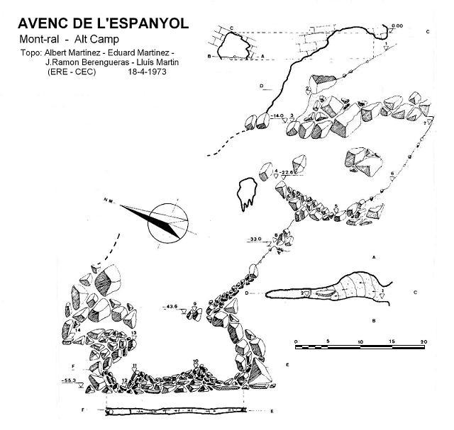 topo Avenc de l'Espanyol