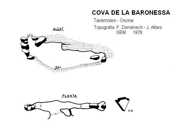 topo Cova de la Baronessa