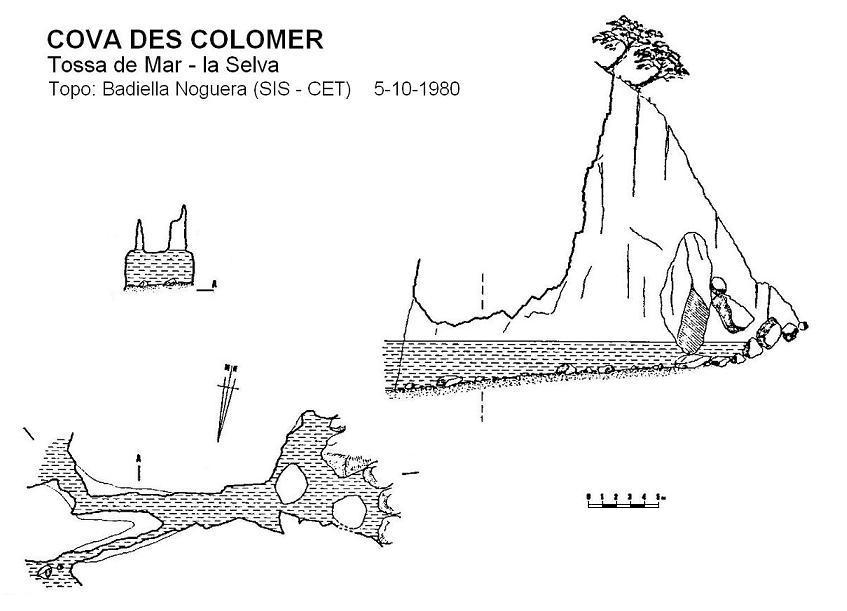 topo Cova Des Colomer