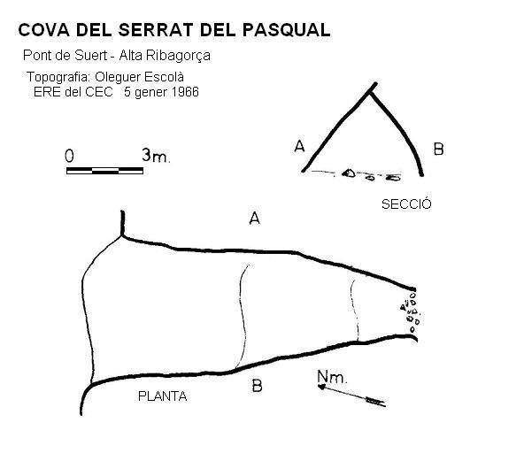 topo Cova del Serrat del Pasqual