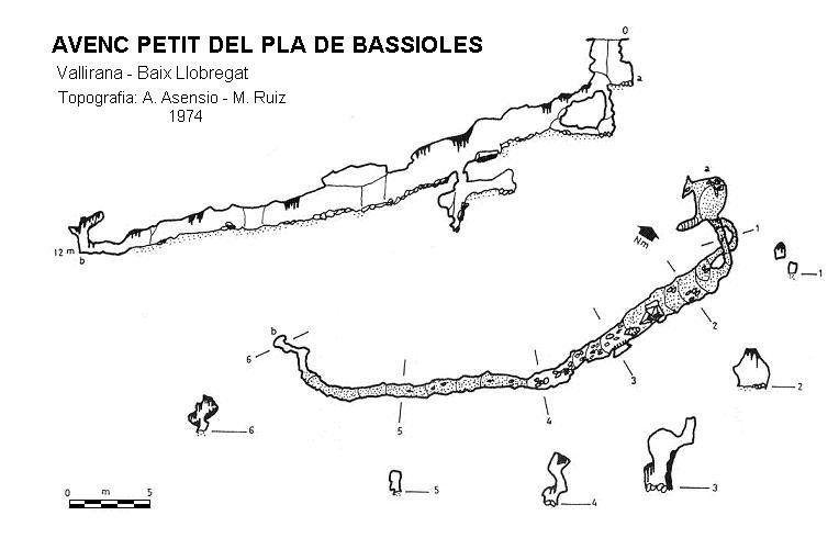 topo Avenc Petit del Pla de Bassioles