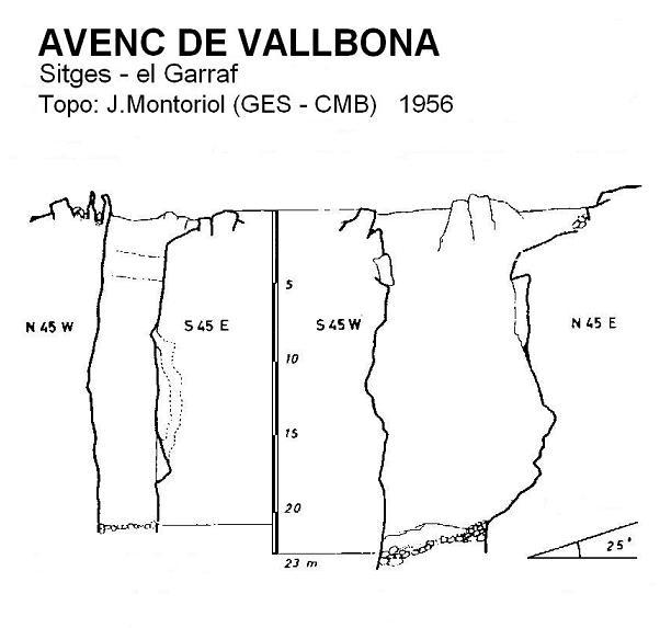 topo Avenc de Vallbona