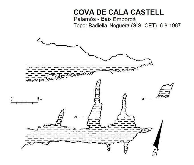 topo Cova de Cala Castell