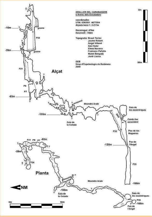 topo Grallera del Carabasser