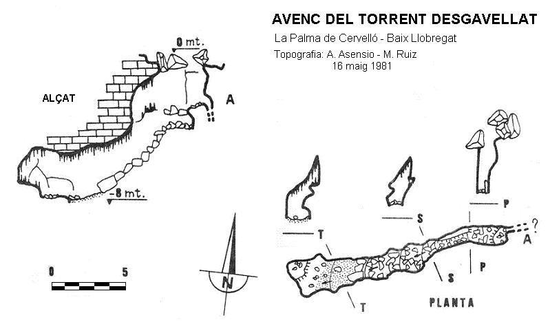 topo Avenc del Torrent Desgavellat