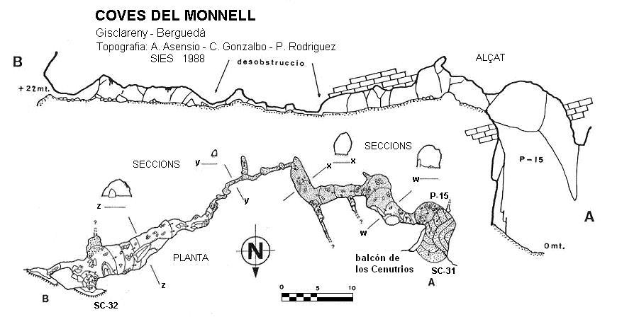 topo Coves del Monnell