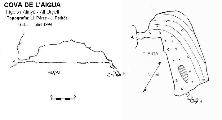topo Cova de l'Aigua