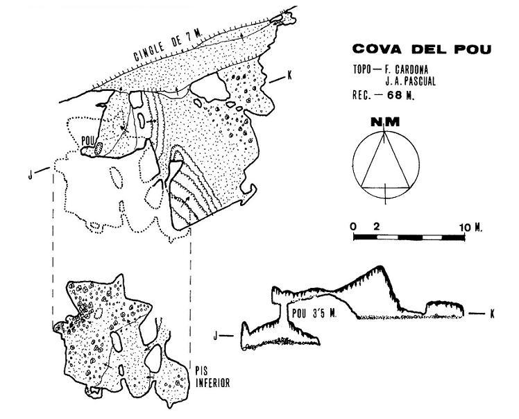topo Cova del Pou
