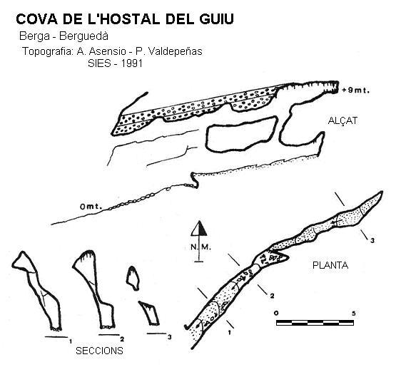 topo Cova de l'Hostal del Guiu