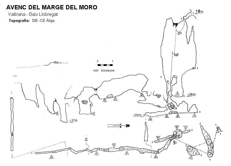 topo Avenc del Marge del Moro
