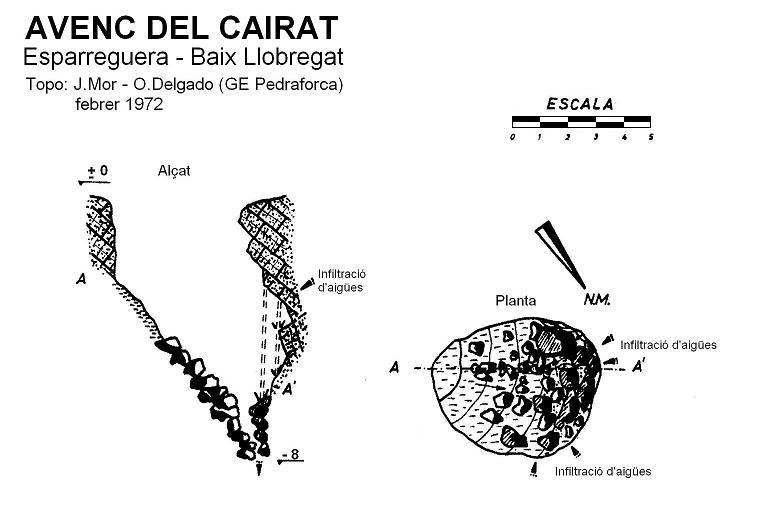 topo Avenc del Cairat