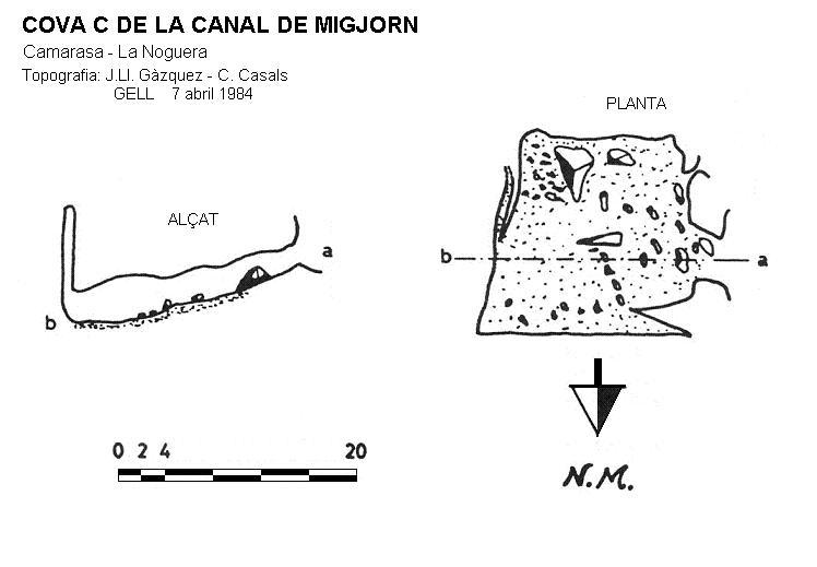 topo Cova C de la Canal de Migjorn
