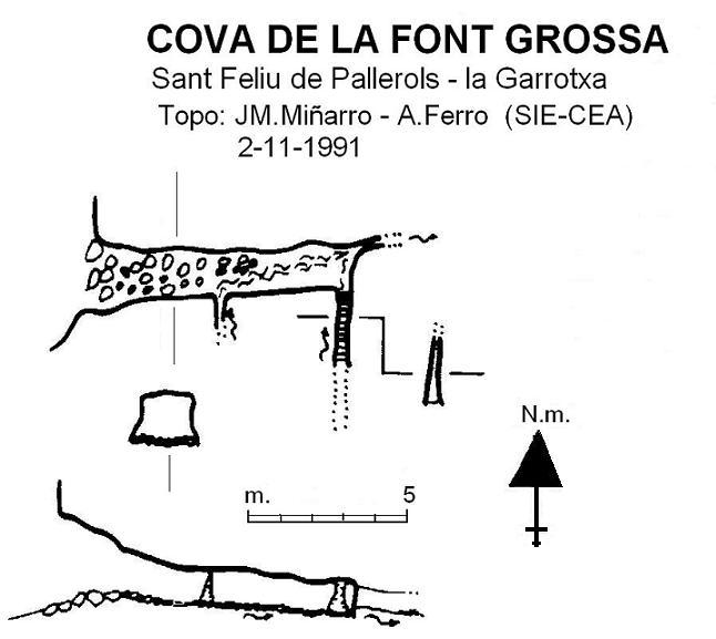 topo Cova de la Font Grossa