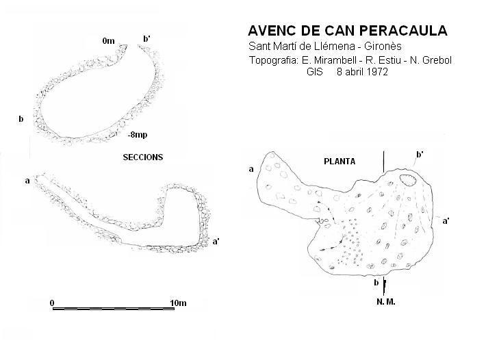 topo Avenc de Can Peracaula