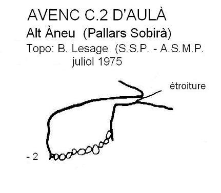 topo Avenc C.2 d'Aulà