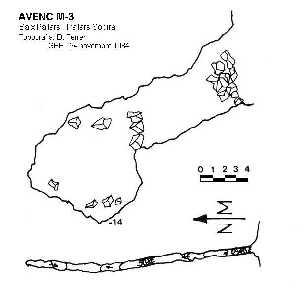topo Avenc M-3
