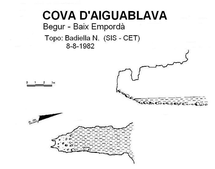 topo Coves d'Aiguablava