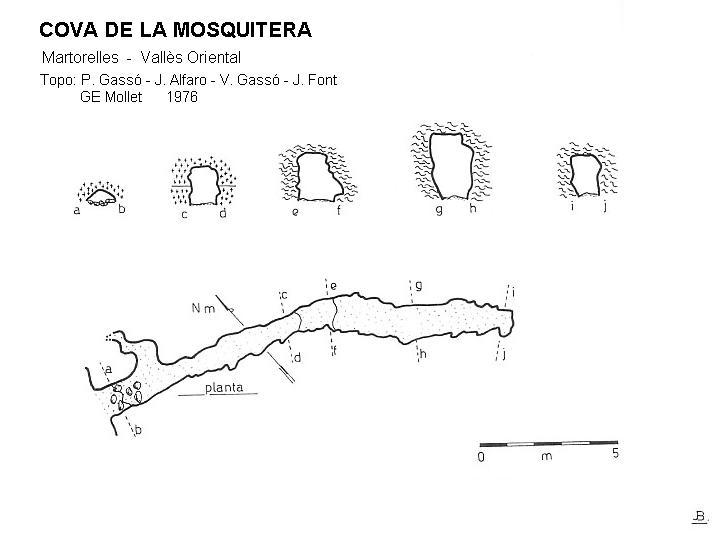 topo Cova de la Mosquitera