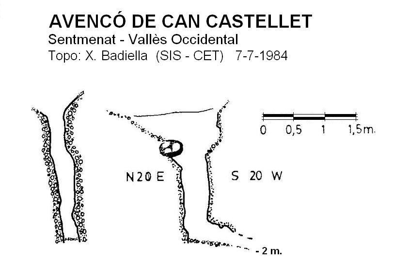 topo Avencó de Can Castellet
