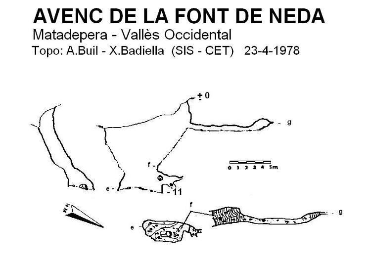 topo Avenc de la Font de Neda