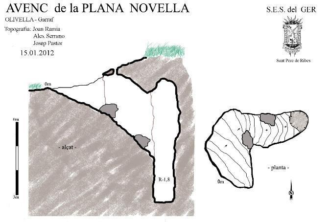 topo Avenc de la Plana Novella