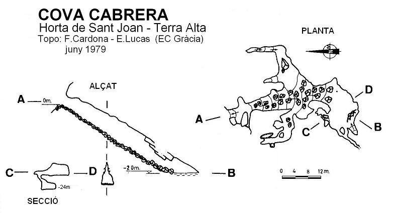 topo Cova Cabrera