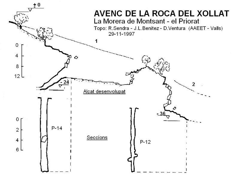 topo Avenc de la Roca del Xollat