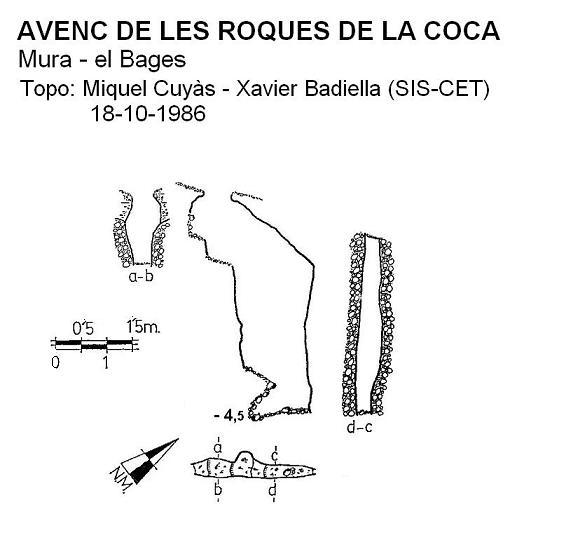 topo Avenc de les Roques de la Coca