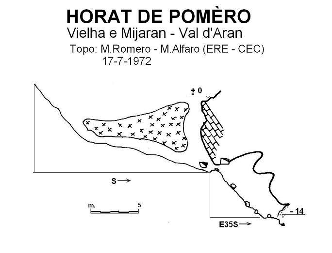 topo Horat de Pomèro