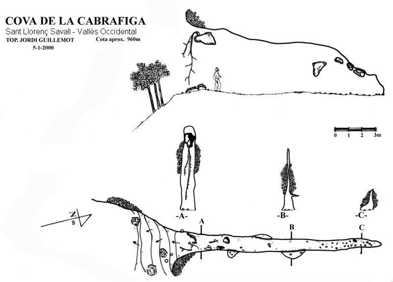 topo Cova de la Cabrafiga