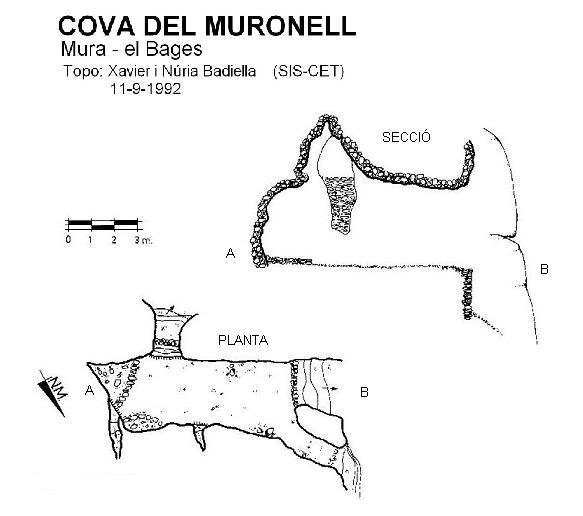 topo Cova del Muronell