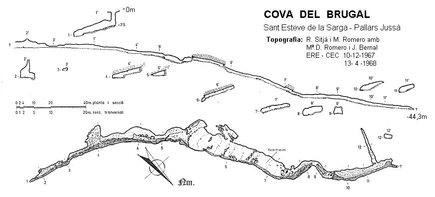 topo Cova del Brugal