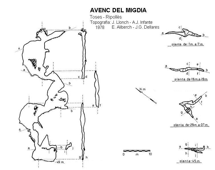 topo Avenc del Migdia
