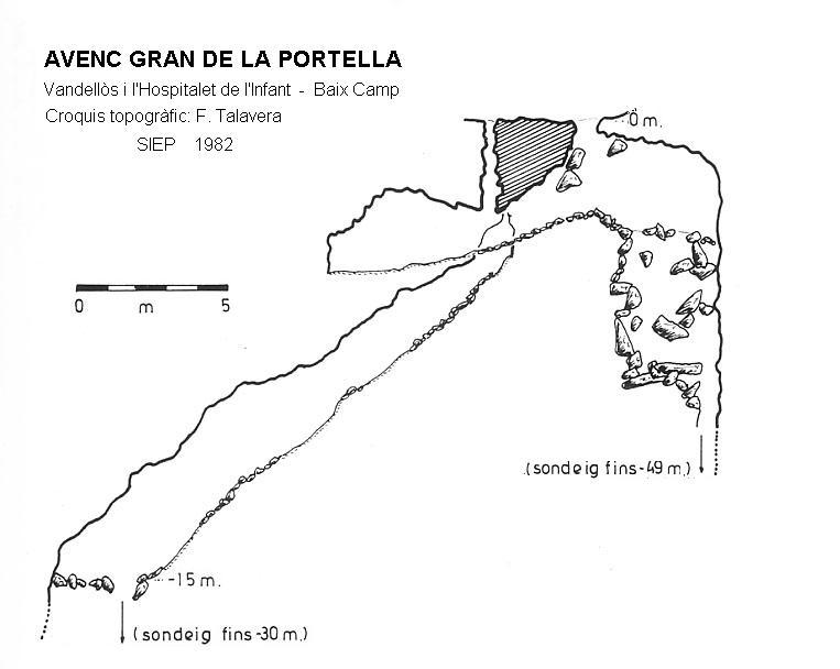 topo Avenc Gran de la Portella