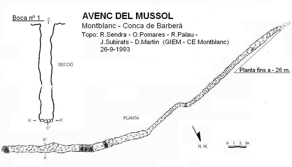 topo Avenc del Mussol