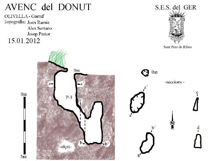 topo Avenc del Donut