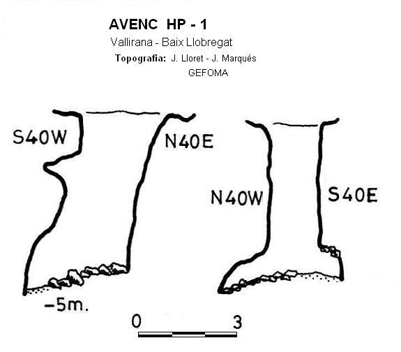 topo Avenc Hp-1