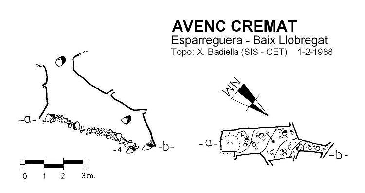 topo Avenc Cremat