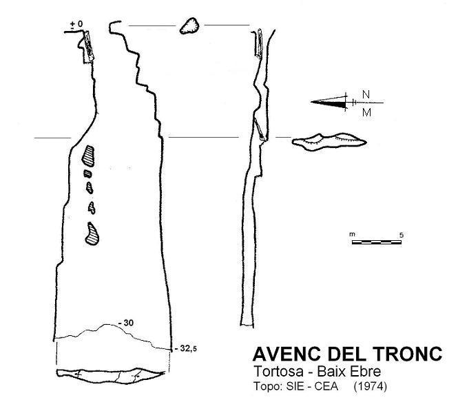 topo Avenc del Tronc